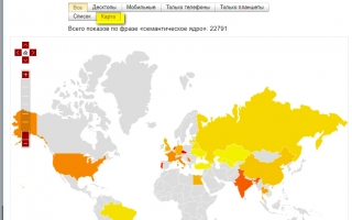 Wordstat yandex ru статистика ключевых слов на Яндексе