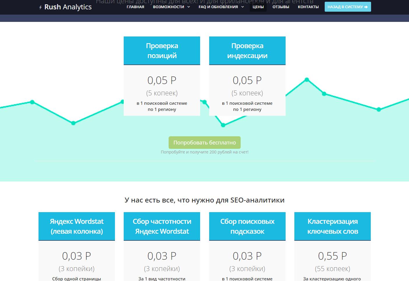 Rush Analytics составление семантического ядра онлайн