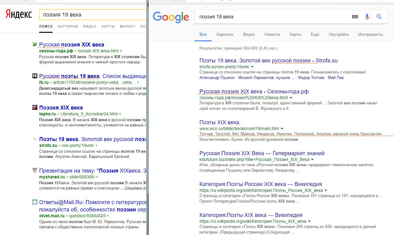 Геозависимость поискового запроса в яндексе и гугл